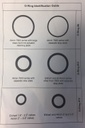 O-ring identification guide