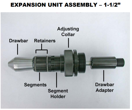 "Parts - for 1.5"" Expansion Unit Assembly"