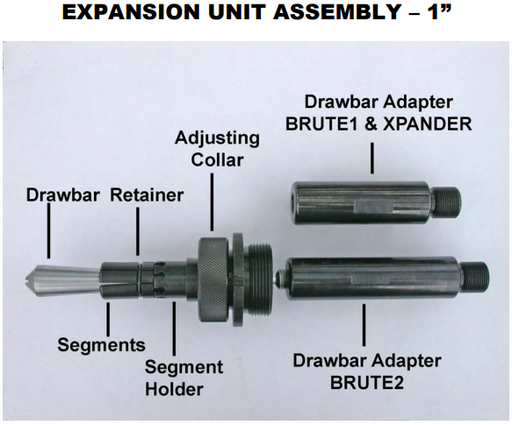 "Parts - for 1"" Expansion Unit Assembly"