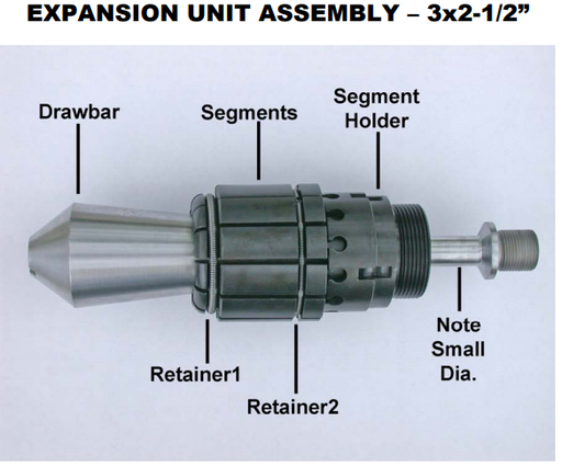 "Parts - for 3""x2.5"" Expansion Unit Assembly"