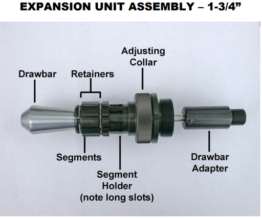 "Parts - for 1.75"" Expansion Unit Assembly"